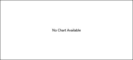 Investor Relations   The Kraft Heinz Company